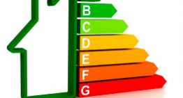 Do You Need An Energy Test? Find A Qualified And Professional Company In The UK