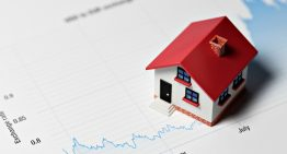 What is the Real Estate Market?